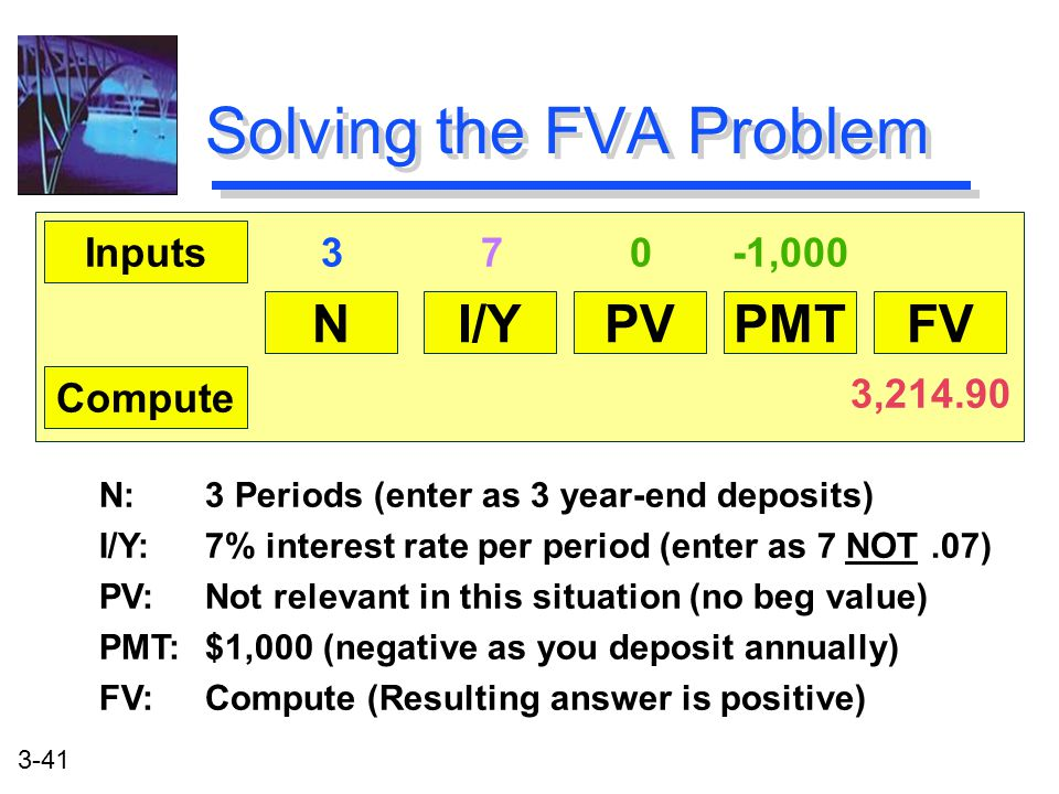 3-41 N:3 Periods (enter as 3 year-end deposits) I/Y:7% interest rate per period (enter as 7 NOT.07) PV:Not relevant in this situation (no beg value) PMT:$1,000 (negative as you deposit annually) FV:Compute (Resulting answer is positive) Solving the FVA Problem NI/YPVPMTFV Inputs Compute 3 7 0 -1,000 3,214.90