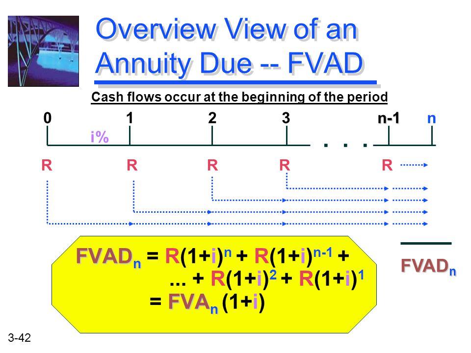 3-42 FVAD n FVA n FVAD n = R(1+i) n + R(1+i) n-1 +...