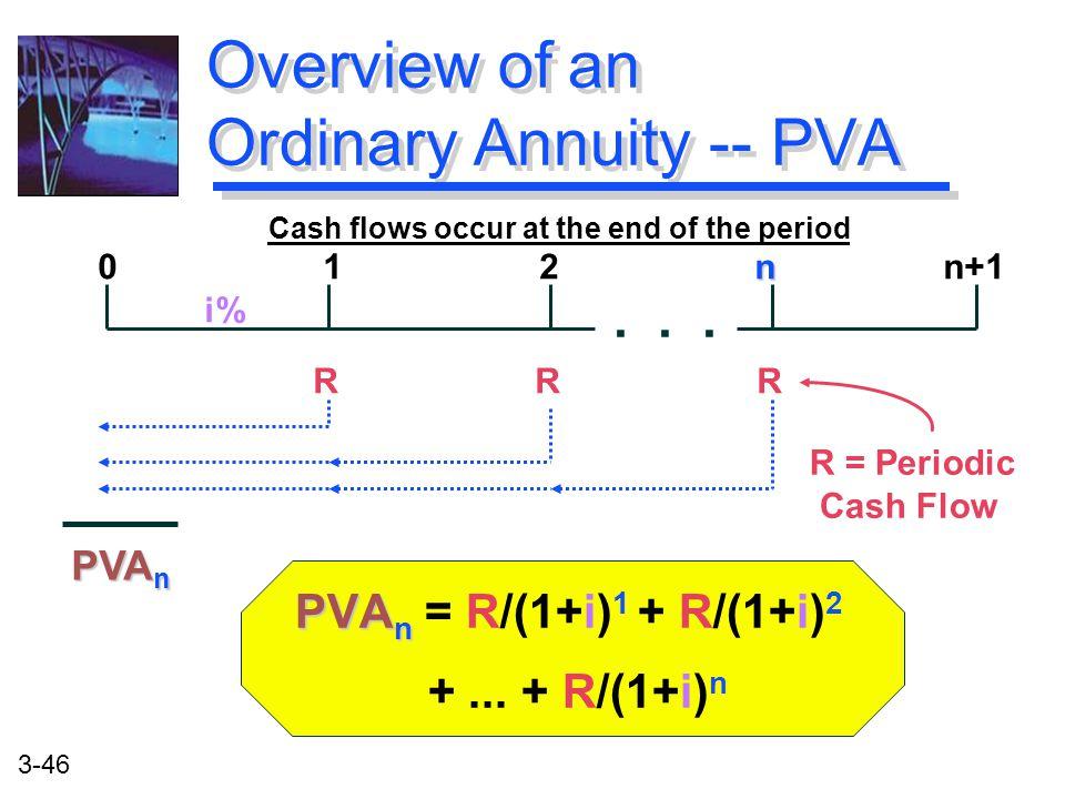 3-46 PVA n PVA n = R/(1+i) 1 + R/(1+i) 2 +...