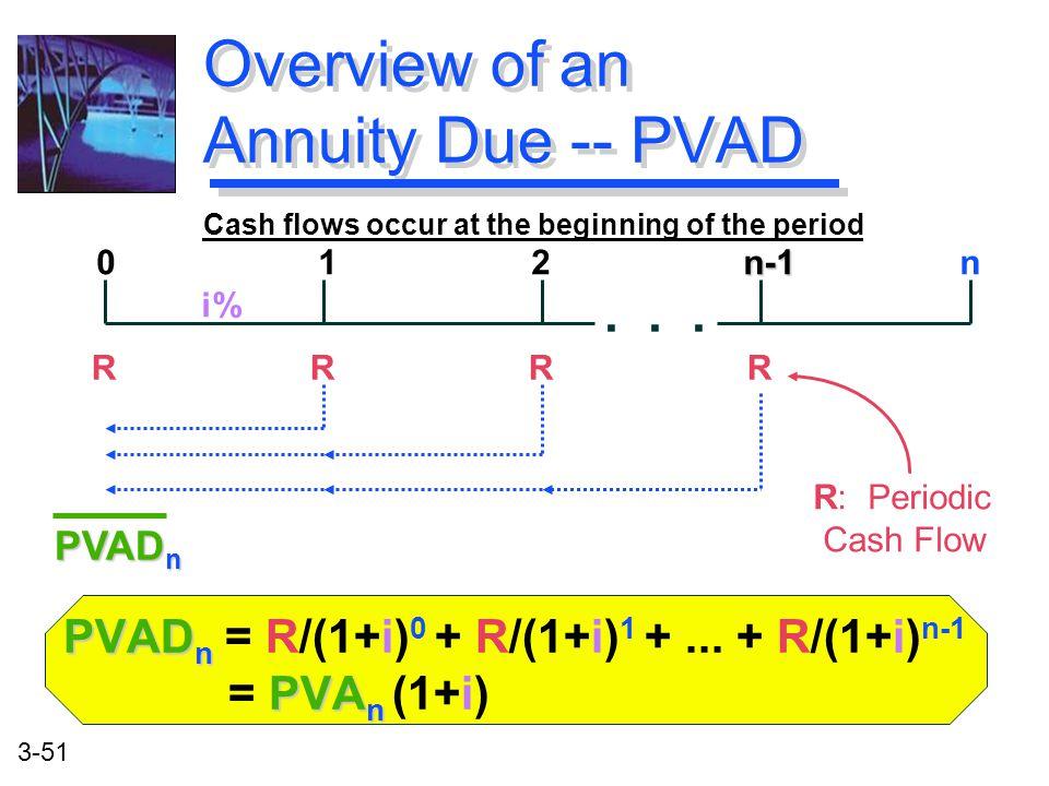3-51 PVAD n PVA n PVAD n = R/(1+i) 0 + R/(1+i) 1 +...