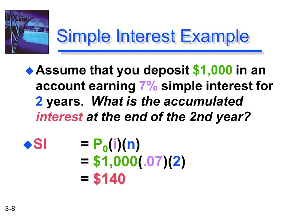 3-8 $140 u SI = P 0 (i)(n) = $1,000(.07)(2) = $140 Simple Interest Example u Assume that you deposit $1,000 in an account earning 7% simple interest for 2 years.