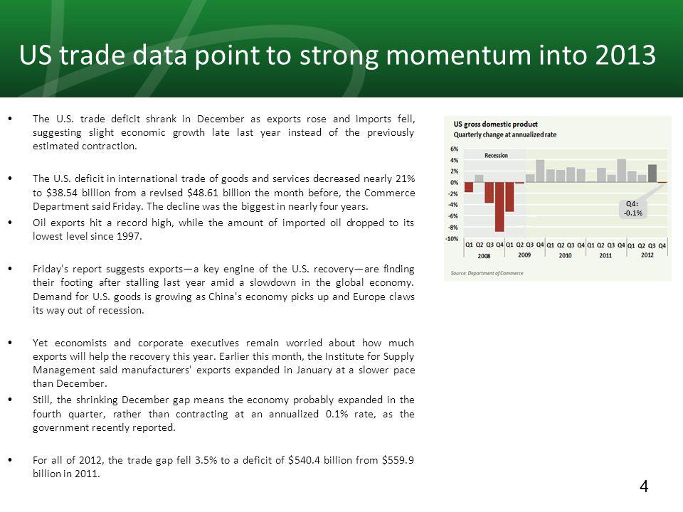 25 Comparative MENA Markets For the period 03/02 – 08/02