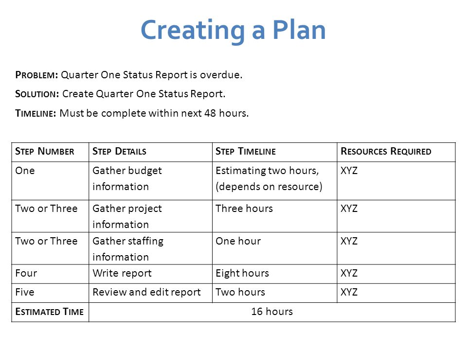 Creating a Plan P ROBLEM : Quarter One Status Report is overdue.