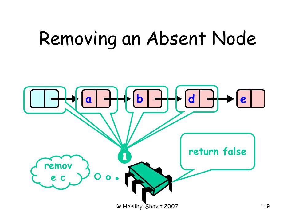 © Herlihy-Shavit 2007119 Removing an Absent Node abde remov e c return false