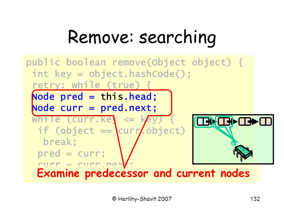 © Herlihy-Shavit 2007132 public boolean remove(Object object) { int key = object.hashCode(); retry: while (true) { Node pred = this.head; Node curr = pred.next; while (curr.key <= key) { if (object == curr.object) break; pred = curr; curr = curr.next; } … Remove: searching Examine predecessor and current nodes