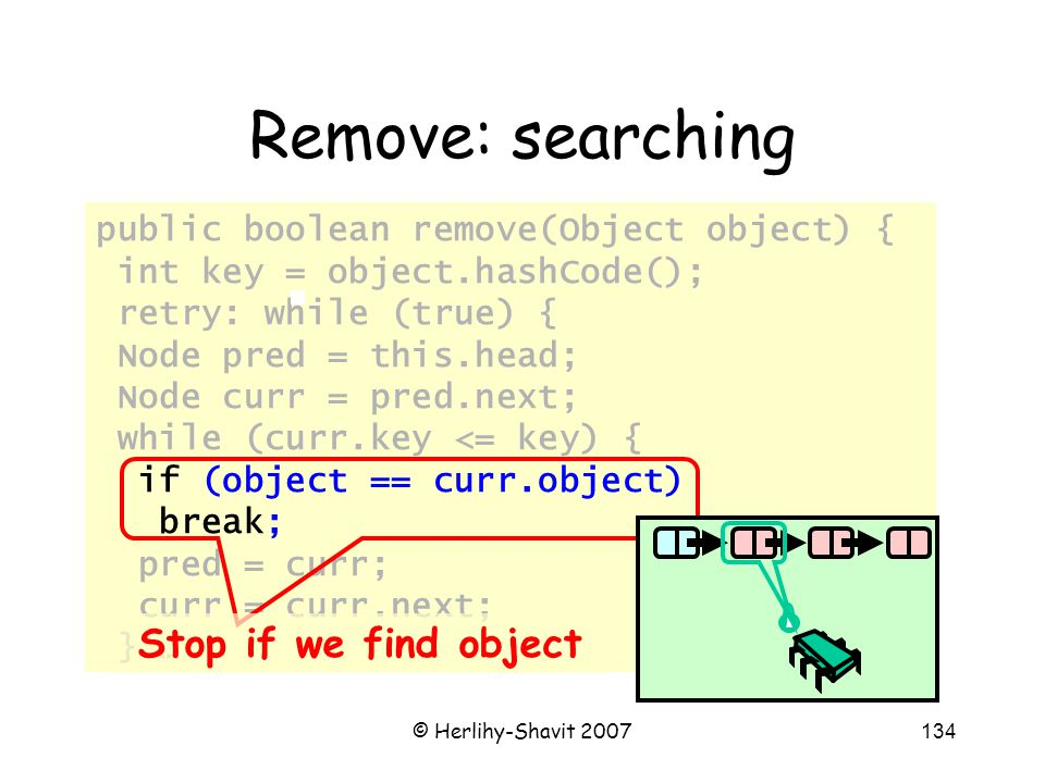 © Herlihy-Shavit 2007134 public boolean remove(Object object) { int key = object.hashCode(); retry: while (true) { Node pred = this.head; Node curr = pred.next; while (curr.key <= key) { if (object == curr.object) break; pred = curr; curr = curr.next; } … Remove: searching Stop if we find object