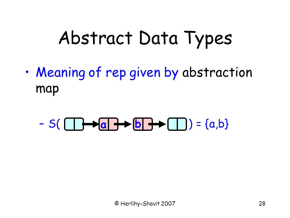 © Herlihy-Shavit 200728 Abstract Data Types Meaning of rep given by abstraction map –S( ) = {a,b} a b