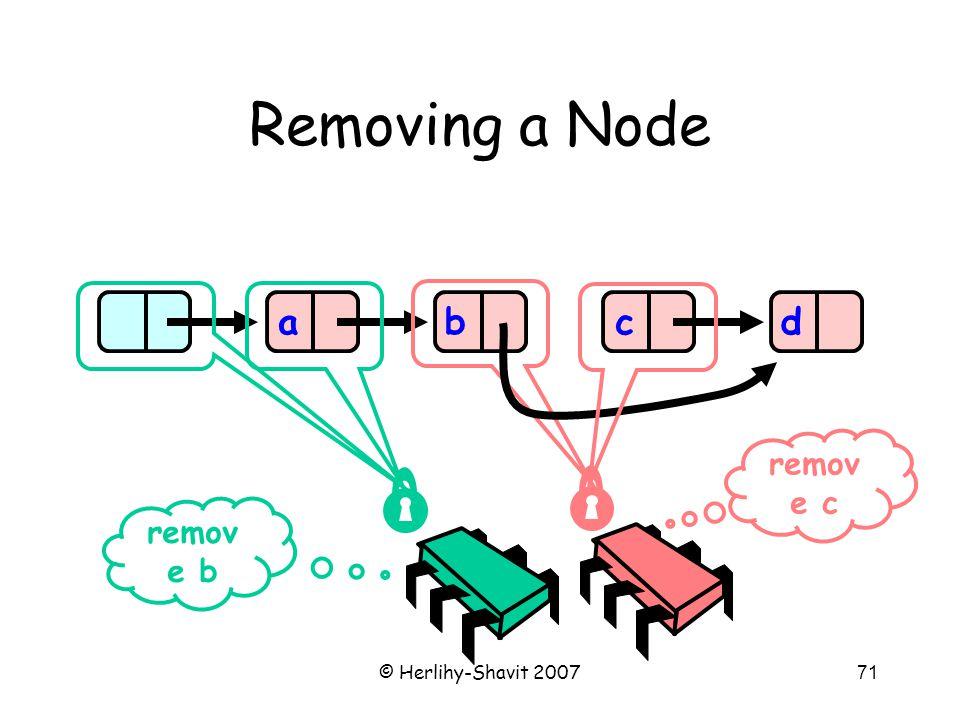 © Herlihy-Shavit 200771 Removing a Node abcd remov e b remov e c