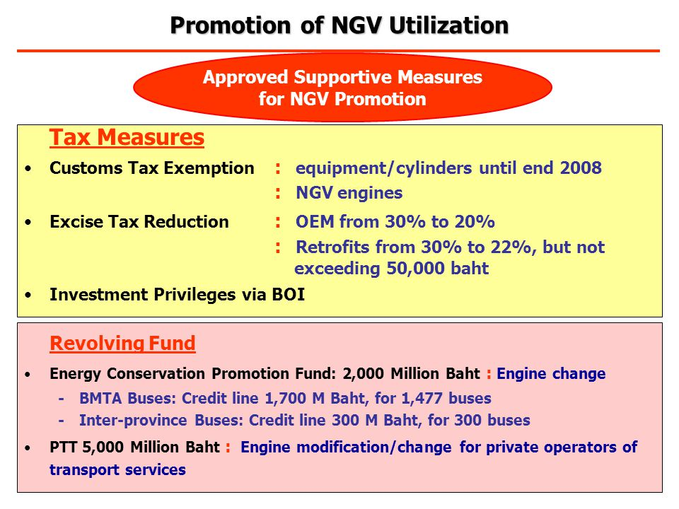 Tax Measures Customs Tax Exemption : equipment/cylinders until end 2008 : NGV engines Excise Tax Reduction : OEM from 30% to 20% : Retrofits from 30% to 22%, but not exceeding 50,000 baht Investment Privileges via BOI Revolving Fund Energy Conservation Promotion Fund: 2,000 Million Baht : Engine change - BMTA Buses: Credit line 1,700 M Baht, for 1,477 buses -Inter-province Buses: Credit line 300 M Baht, for 300 buses PTT 5,000 Million Baht : Engine modification/change for private operators of transport services Approved Supportive Measures for NGV Promotion Promotion of NGV Utilization