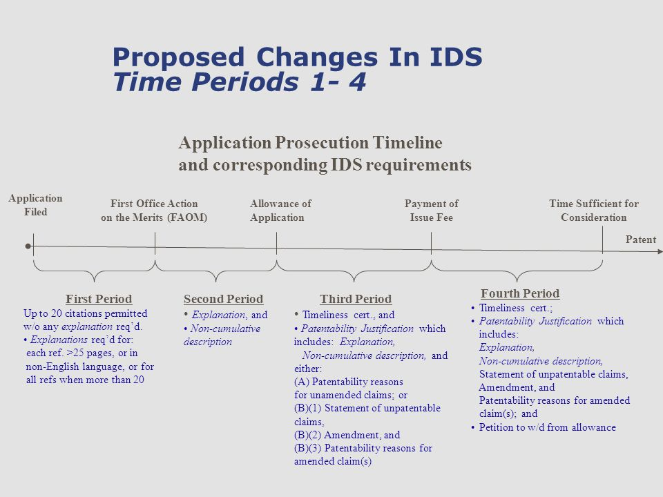 Proposed Changes In IDS Time Periods 1- 4 Application Prosecution Timeline and corresponding IDS requirements Application Filed First Office Action on the Merits (FAOM) Allowance of Application Payment of Issue Fee First Period Up to 20 citations permitted w/o any explanation req'd.