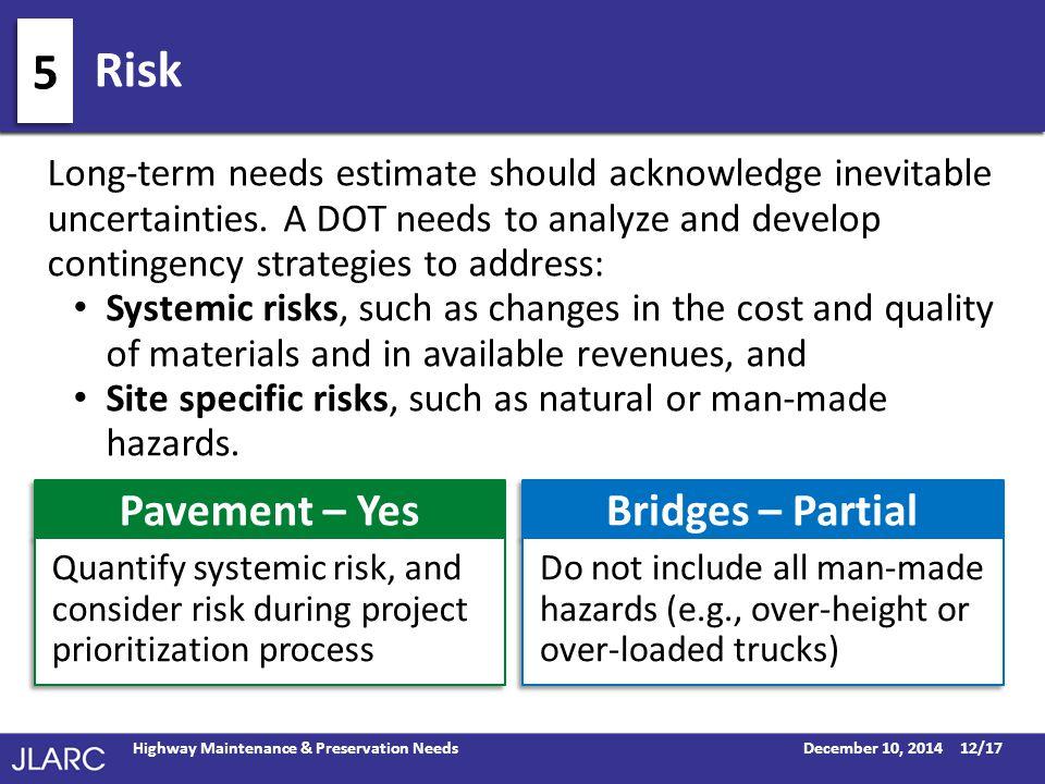 Risk December 10, 2014Highway Maintenance & Preservation Needs12/17 Long-term needs estimate should acknowledge inevitable uncertainties.