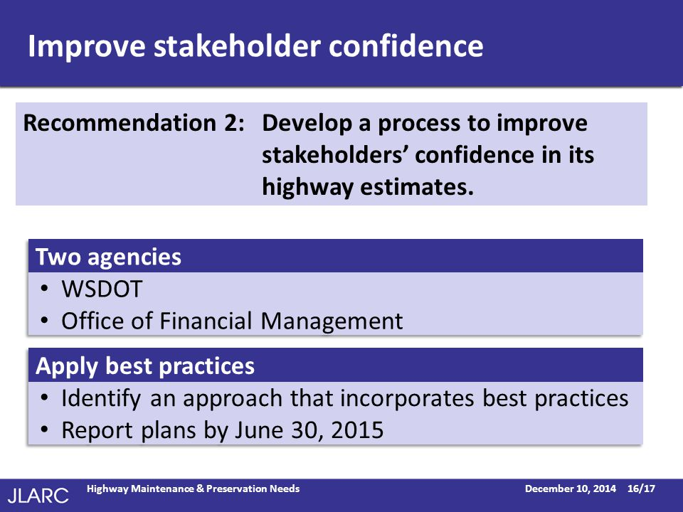 Improve stakeholder confidence December 10, 2014Highway Maintenance & Preservation Needs16/17 Recommendation 2: Develop a process to improve stakehold