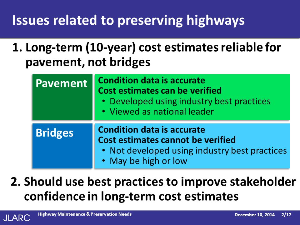 Issues related to preserving highways December 10, 2014 Highway Maintenance & Preservation Needs 2/17 Pavement Bridges Condition data is accurate Cost estimates can be verified Developed using industry best practices Viewed as national leader Condition data is accurate Cost estimates can be verified Developed using industry best practices Viewed as national leader Condition data is accurate Cost estimates cannot be verified Not developed using industry best practices May be high or low Condition data is accurate Cost estimates cannot be verified Not developed using industry best practices May be high or low 1.