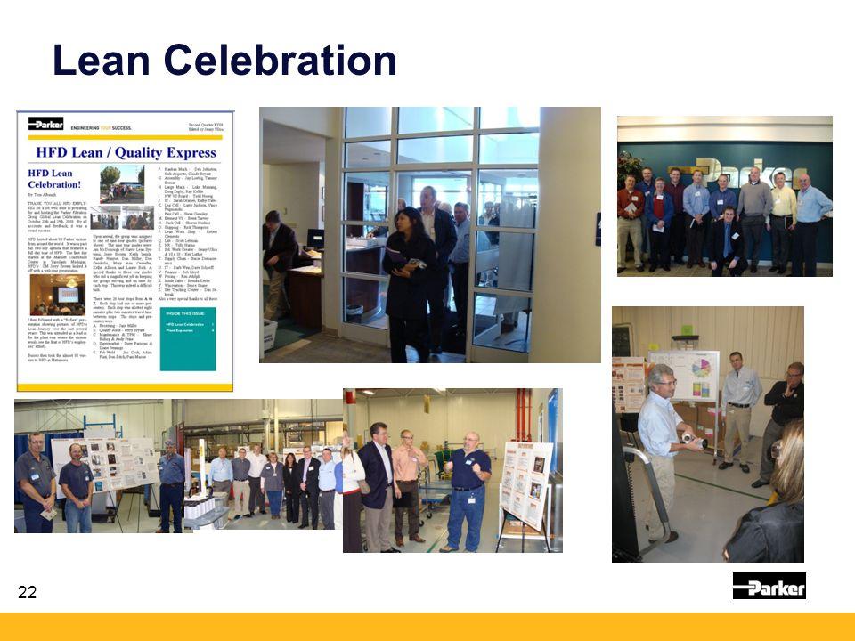 Lean Celebration 22