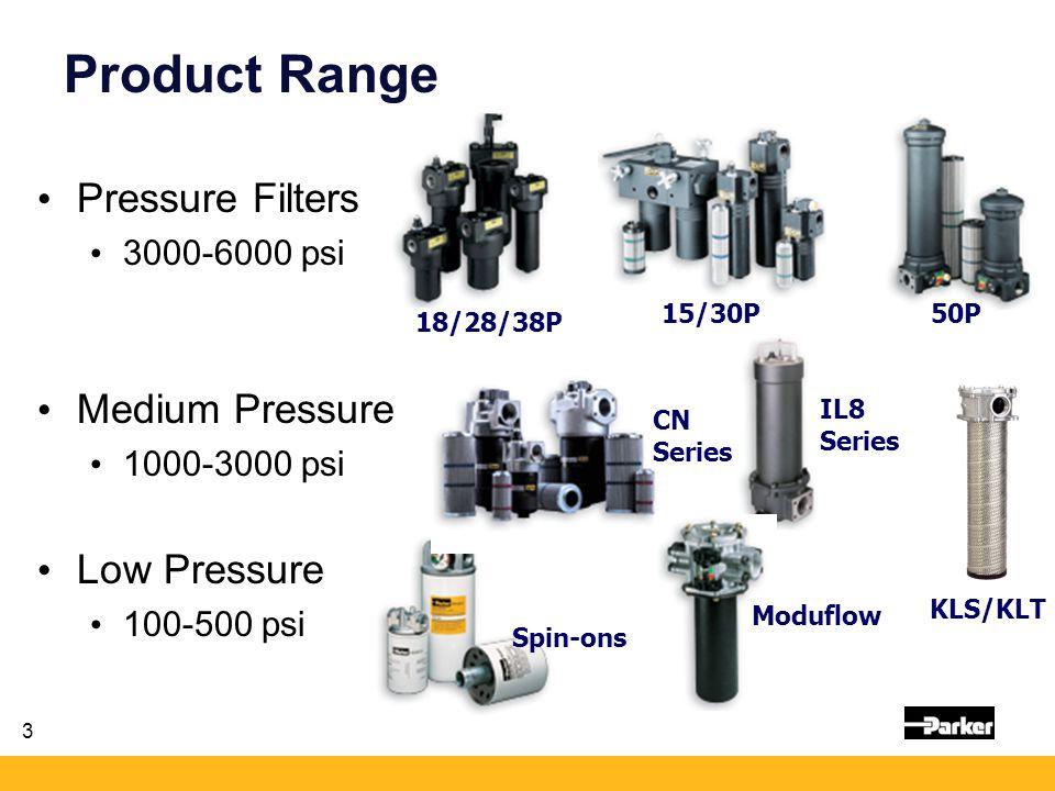 3 Product Range Pressure Filters 3000-6000 psi Medium Pressure 1000-3000 psi Low Pressure 100-500 psi 18/28/38P 15/30P50P Spin-ons Moduflow CN Series IL8 Series KLS/KLT
