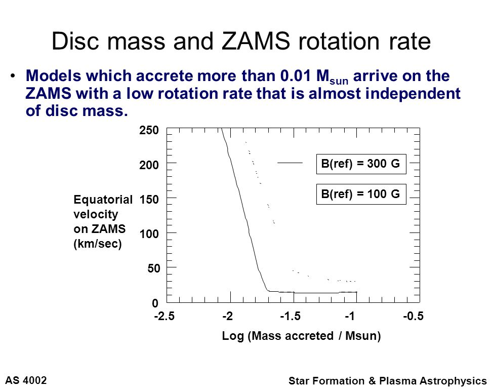 AS 4002 Star Formation & Plasma Astrophysics The ZAMS rotation distribution The distribution of disc masses inferred for CTTS from 1.3 mm continuum fluxes can be approximated by a log-normal distribution: N -3 -2 -1 Log (M acc / M sun ) N 0 50 100 150 v sin i (km/sec) The resulting distribution of projected equatorial rotation speeds resembles the peak-and-tail distribution found in the  Per (50 Myr) and Pleiades (70 Myr) clusters.
