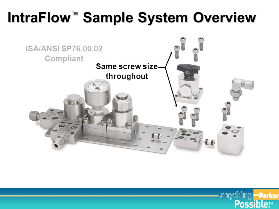 TM IntraFlow ™ Sample System Overview Same screw size throughout ISA/ANSI SP76.00.02 Compliant Mounting Pegboard