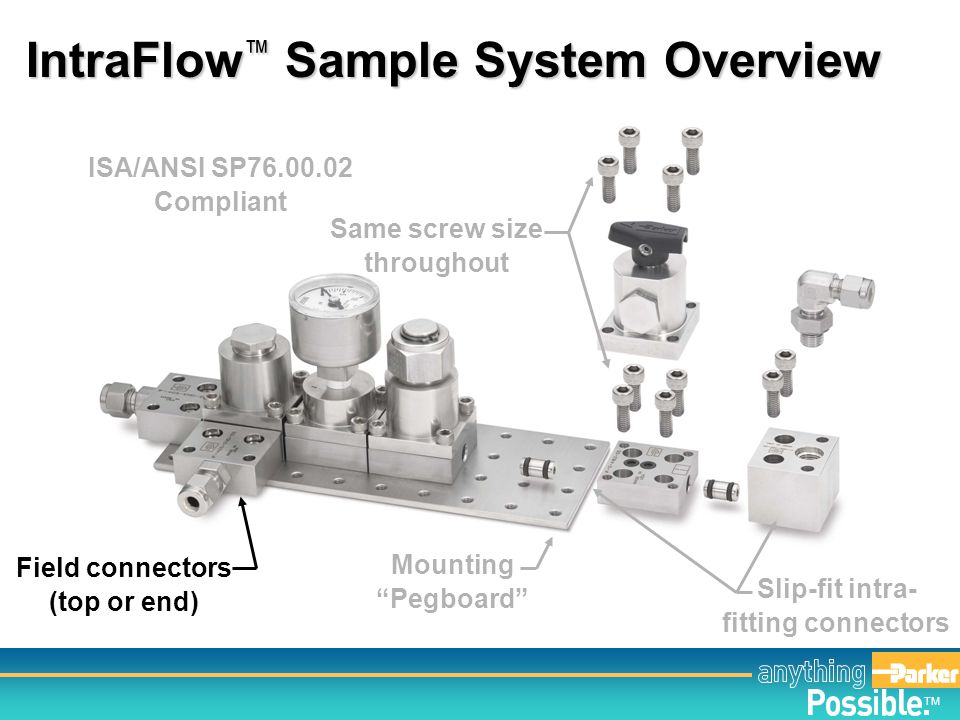 TM Slip-fit intra- fitting connectors IntraFlow ™ Sample System Overview Same screw size throughout ISA/ANSI SP76.00.02 Compliant Mounting Pegboard Field connectors (top or end) Same plane flowpaths