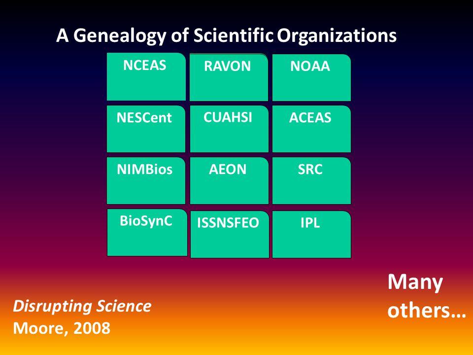 NCEAS NIMBios NESCent IPLANT BioSynC ISSNSFEO CUAHSI RAVON AEON NOAA ACEAS A Genealogy of Scientific Organizations Many others… Disrupting Science Moo