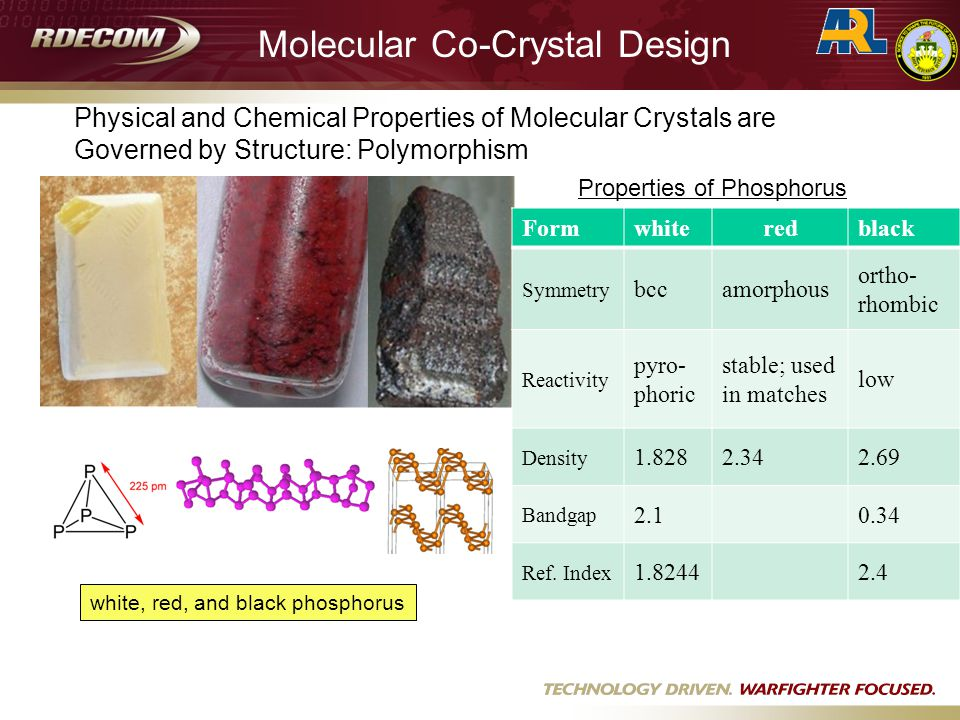 Molecular Co-Crystal Design Physical and Chemical Properties of Molecular Crystals are Governed by Structure: Polymorphism white, red, and black phosp