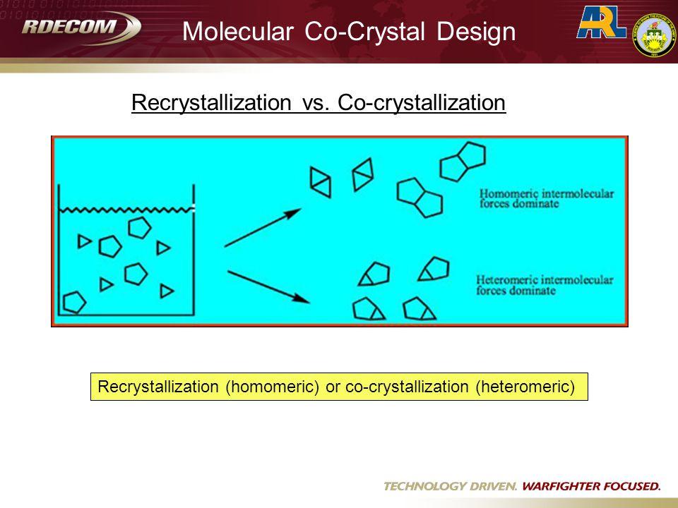 Recrystallization (homomeric) or co-crystallization (heteromeric) Recrystallization vs.
