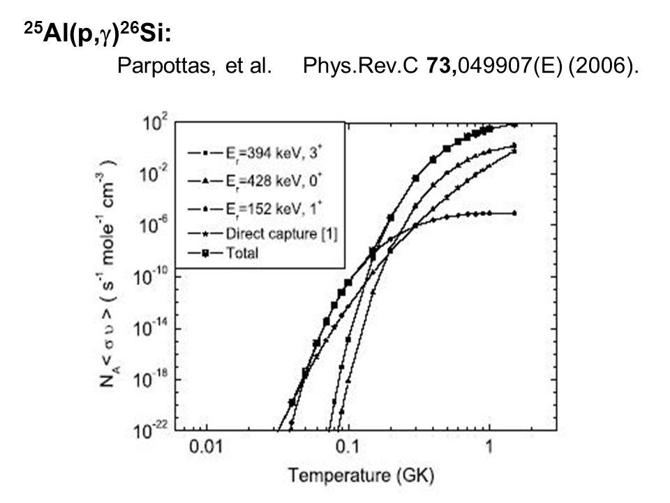 25 Al(p,  ) 26 Si: Parpottas, et al. Phys.Rev.C 73,049907(E) (2006).
