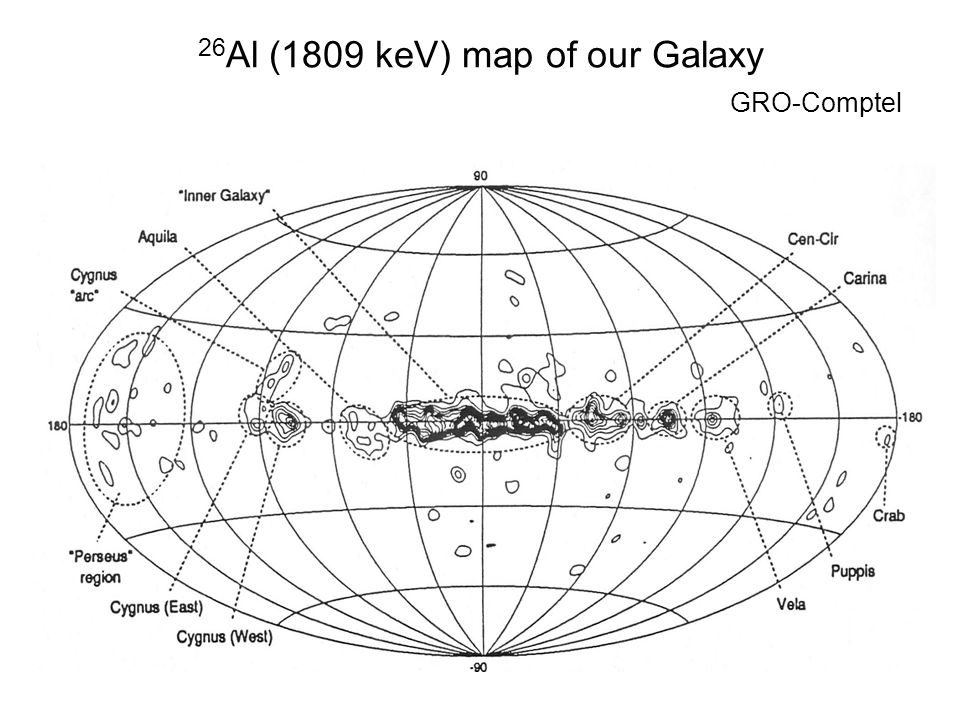 26 Al (1809 keV) map of our Galaxy GRO-Comptel