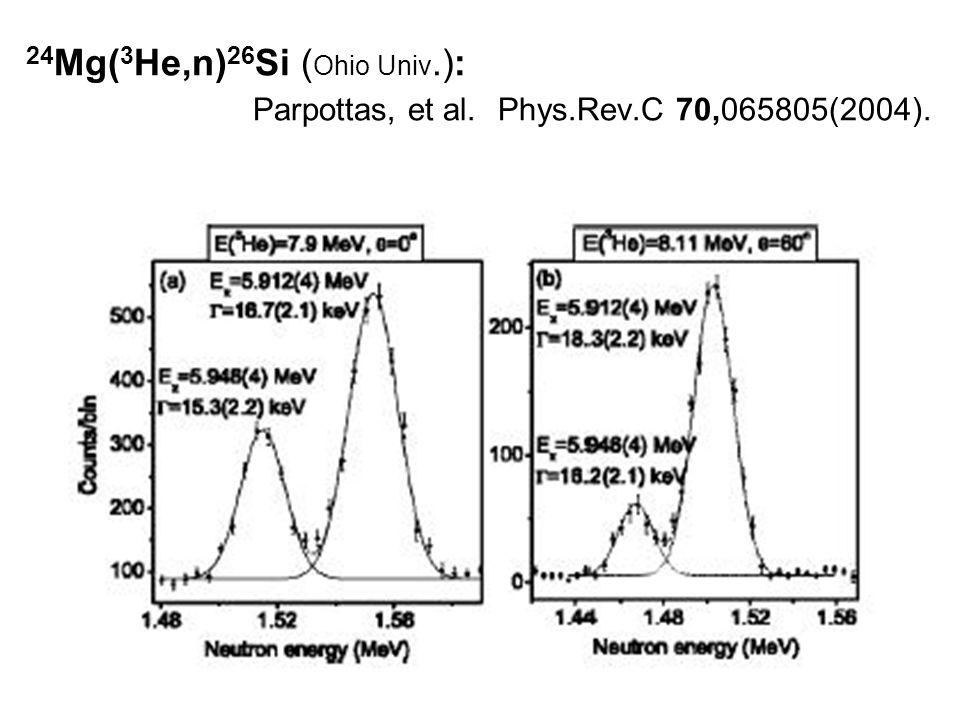 24 Mg( 3 He,n) 26 Si ( Ohio Univ.): Parpottas, et al. Phys.Rev.C 70,065805(2004).