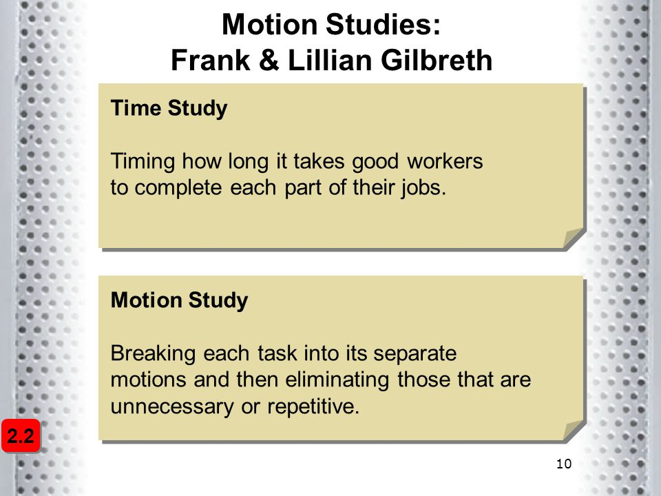 10 Motion Studies: Frank & Lillian Gilbreth 2.2 Time Study Timing how long it takes good workers to complete each part of their jobs. Motion Study Bre