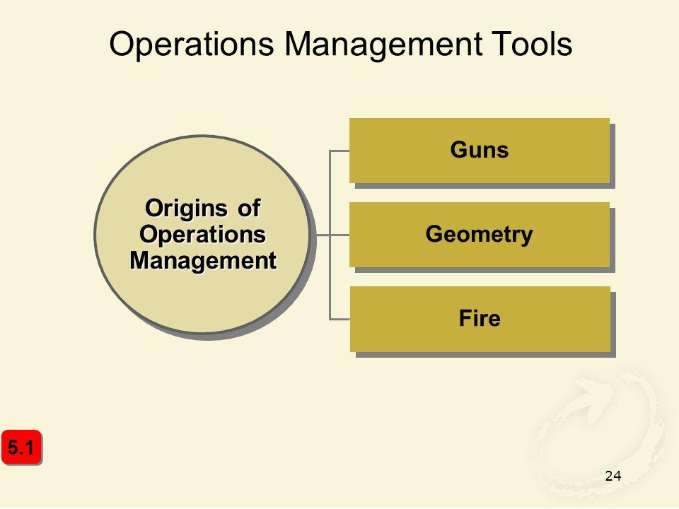 24 Operations Management Tools Origins of Operations Management Geometry Guns Fire 5.1
