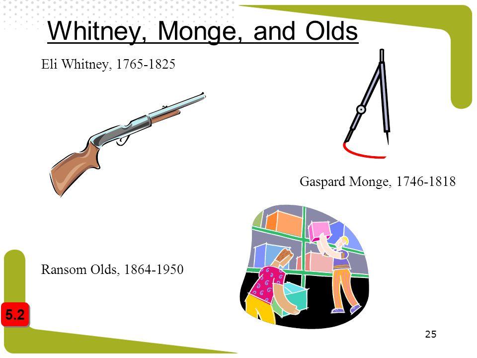 25 Whitney, Monge, and Olds Eli Whitney, 1765-1825 Gaspard Monge, 1746-1818 Ransom Olds, 1864-1950 5.2