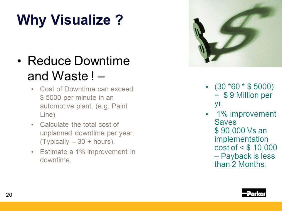 20 Why Visualize ? Reduce Downtime and Waste ! – Cost of Downtime can exceed $ 5000 per minute in an automotive plant. (e.g. Paint Line) Calculate the