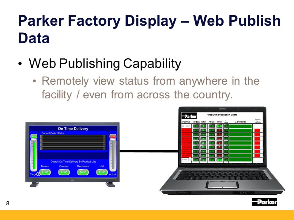 8 Parker Factory Display – Web Publish Data Web Publishing Capability Remotely view status from anywhere in the facility / even from across the country.