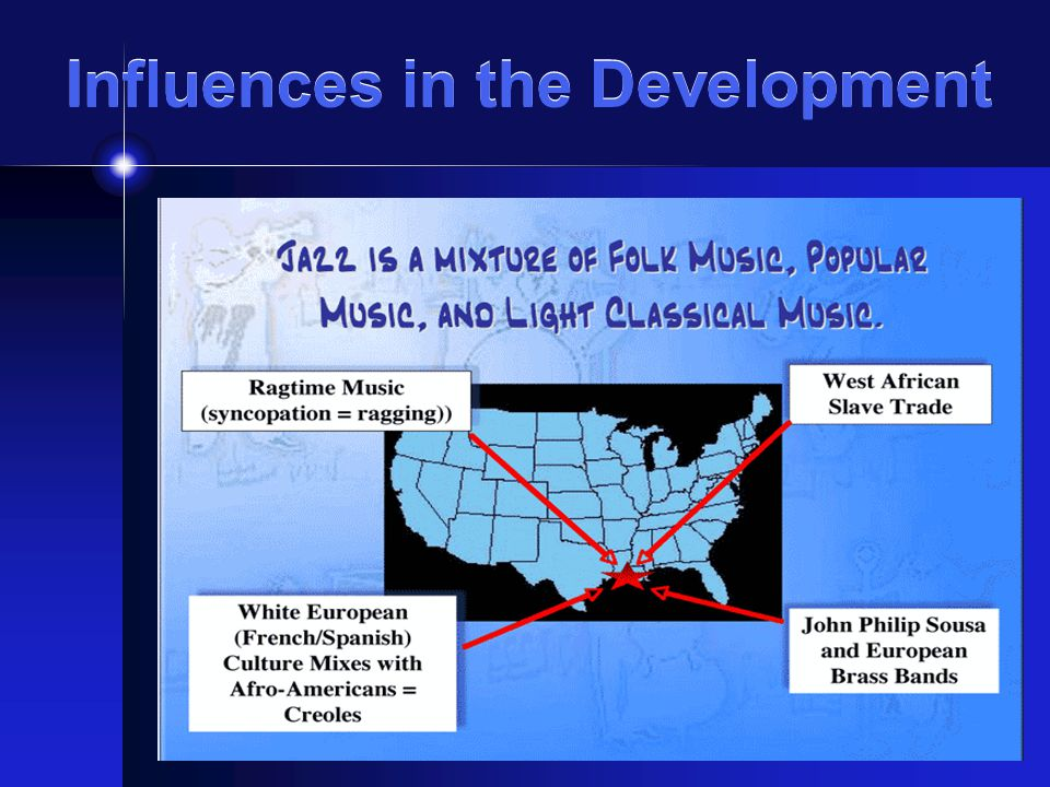 Influences in the Development Influences in the Development