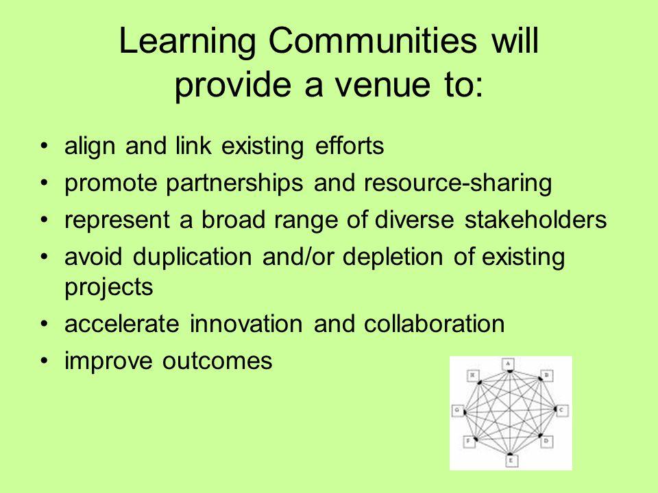 Initial Learning Communities: Advanced Manufacturing Healthcare Entrepreneurship Bio-economy