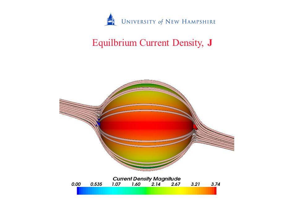 Equilbrium Current Density, J