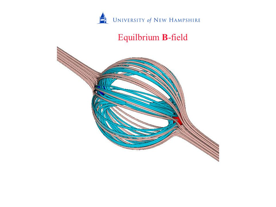 Equilbrium B-field
