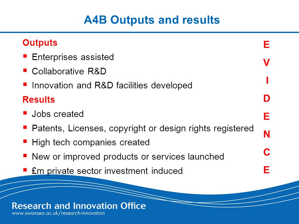 A4B Outputs and results Outputs  Enterprises assisted  Collaborative R&D  Innovation and R&D facilities developed Results  Jobs created  Patents, Licenses, copyright or design rights registered  High tech companies created  New or improved products or services launched  £m private sector investment induced E V I D E N C E