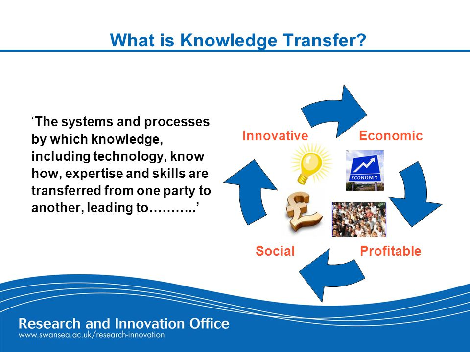 What is Knowledge Transfer.