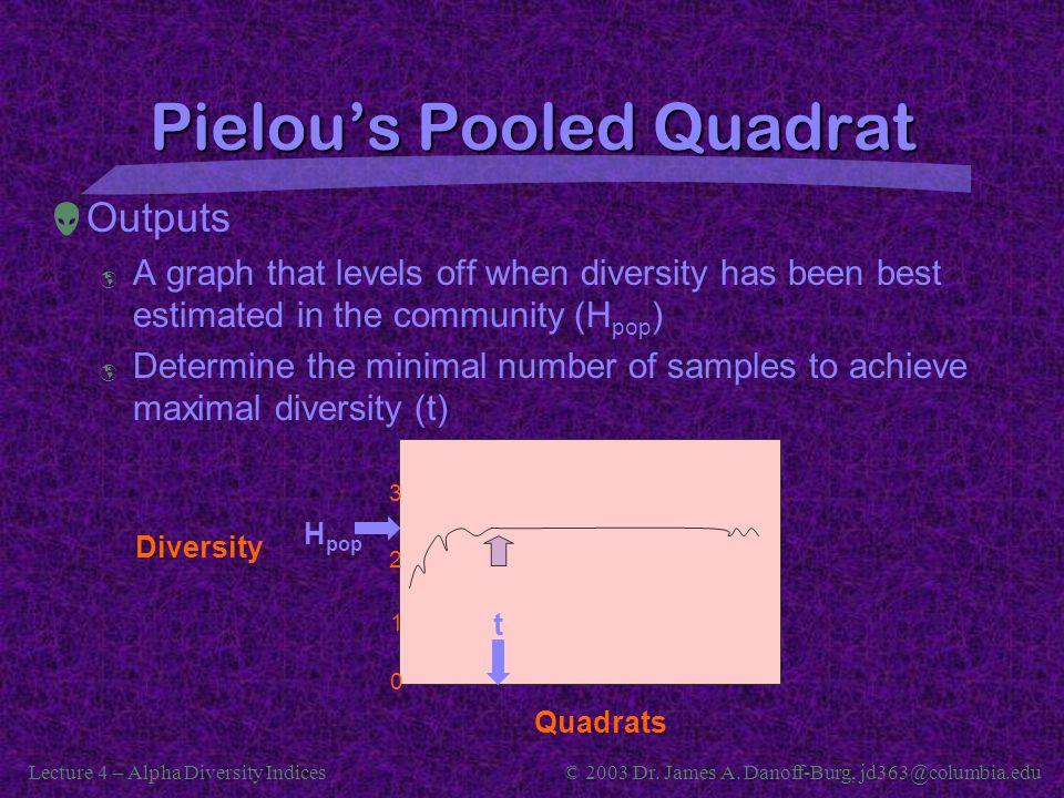 Lecture 4 – Alpha Diversity Indices© 2003 Dr. James A. Danoff-Burg, jd363@columbia.edu Pielou's Pooled Quadrat  Outputs  A graph that levels off whe