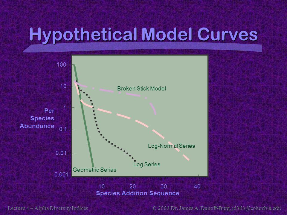 Lecture 4 – Alpha Diversity Indices© 2003 Dr. James A. Danoff-Burg, jd363@columbia.edu Hypothetical Model Curves 100 10 1 0.1 0.01 0.001 10203040 Geom