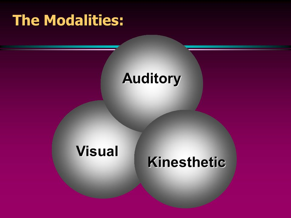Visual Auditory Kinesthetic The Modalities: