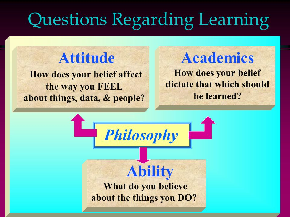 Questions Regarding Learning Attitude How does your belief affect the way you FEEL about things, data, & people.