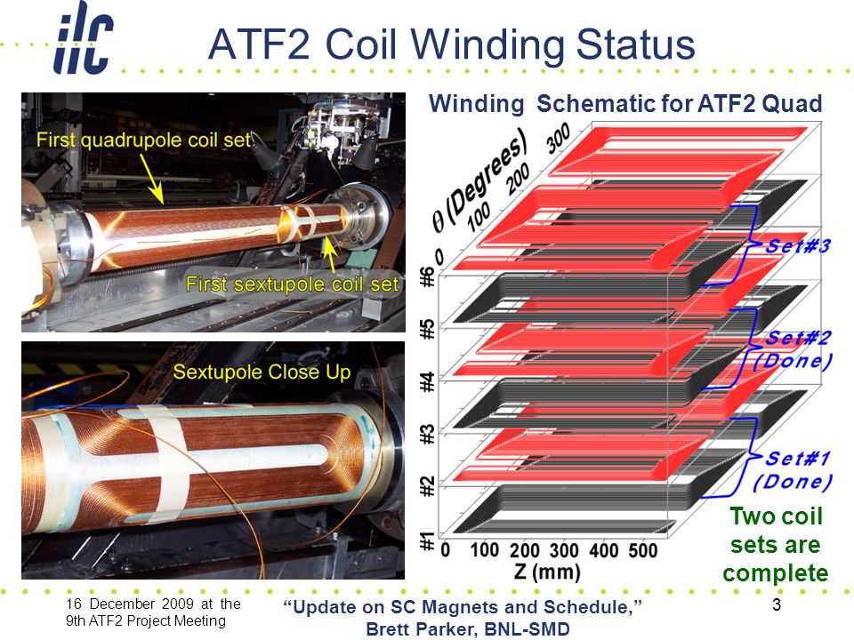 ATF2 Coil Winding Status 16 December 2009 at the 9th ATF2 Project Meeting Update on SC Magnets and Schedule, Brett Parker, BNL-SMD 3 Winding Schematic for ATF2 Quad Two coil sets are complete