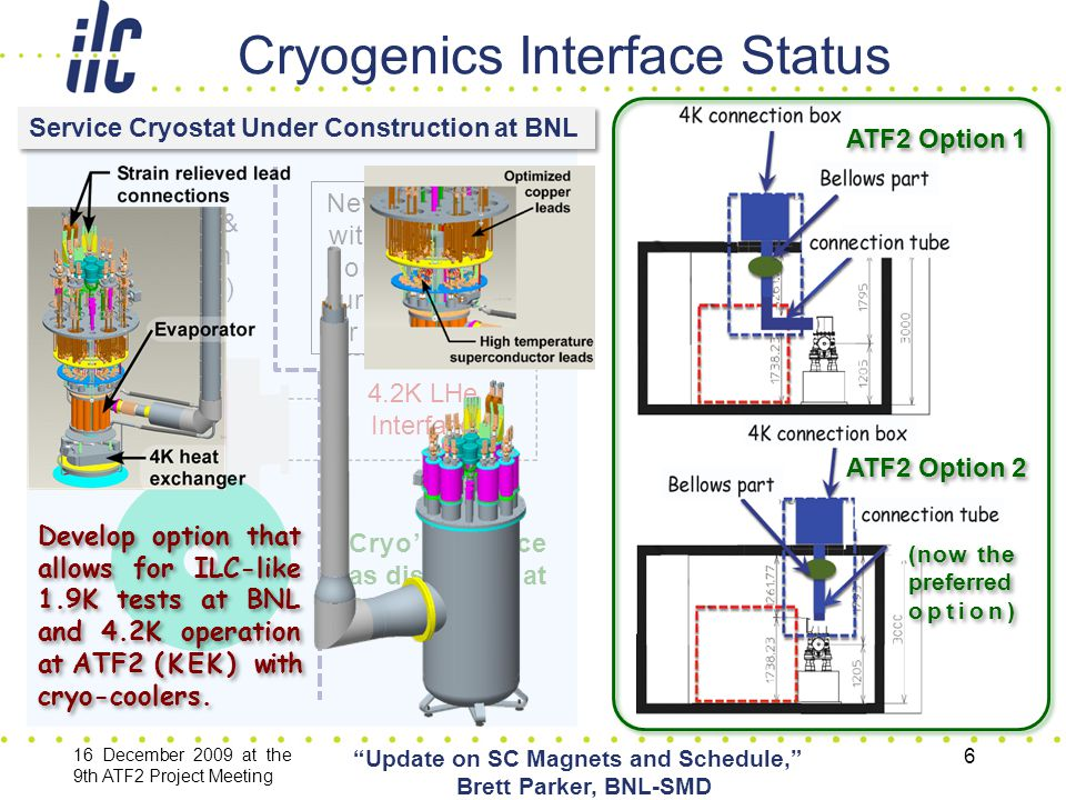 Cryogenics Interface Status 16 December 2009 at the 9th ATF2 Project Meeting Update on SC Magnets and Schedule, Brett Parker, BNL-SMD 6 New box at ATF2 with cryocoolers, control valves, current leads etc.