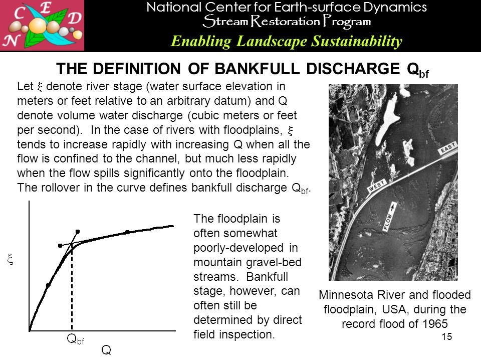 National Center for Earth-surface Dynamics Stream Restoration Program Enabling Landscape Sustainability 15 Let  denote river stage (water surface ele