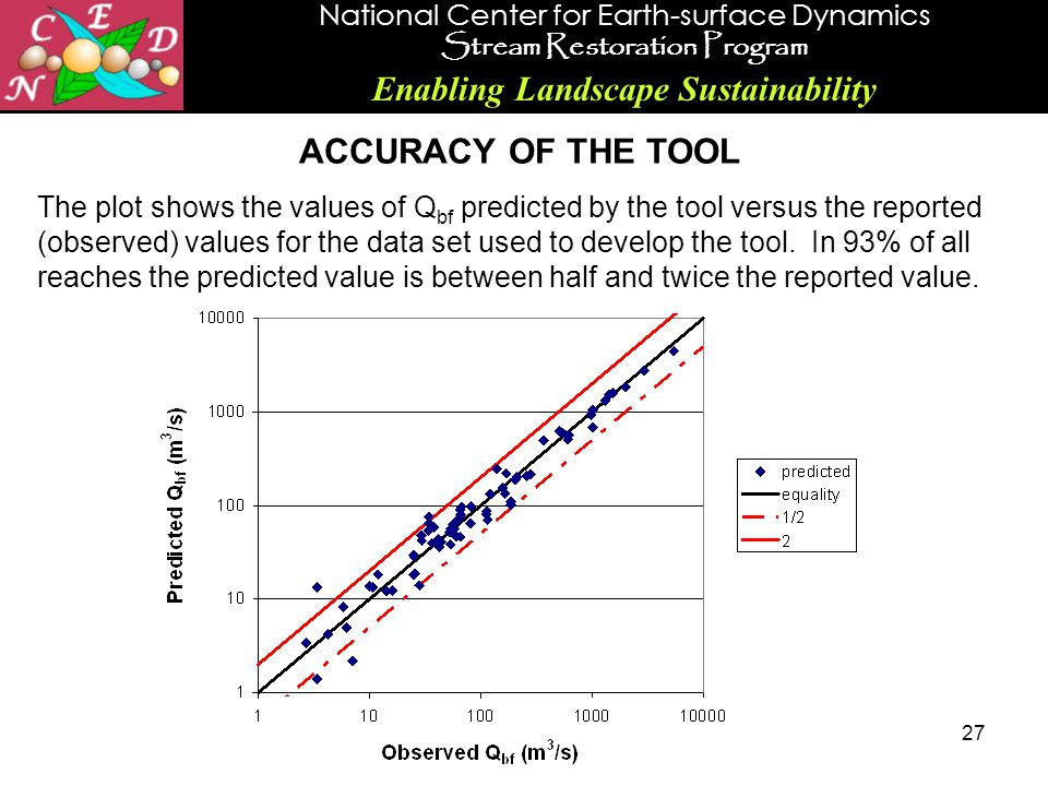 National Center for Earth-surface Dynamics Stream Restoration Program Enabling Landscape Sustainability 27 ACCURACY OF THE TOOL The plot shows the val