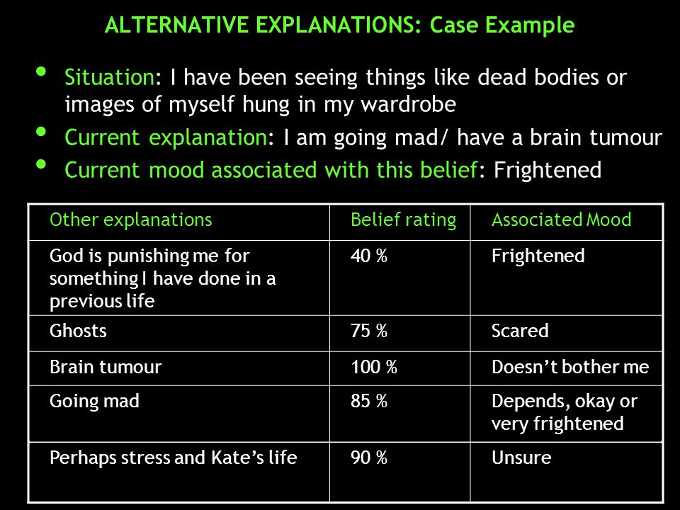 ALTERNATIVE EXPLANATIONS: Case Example Situation: I have been seeing things like dead bodies or images of myself hung in my wardrobe Current explanati