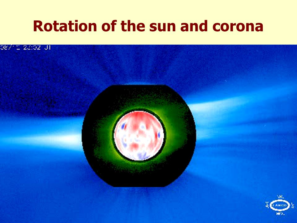 Rotation of the sun and corona