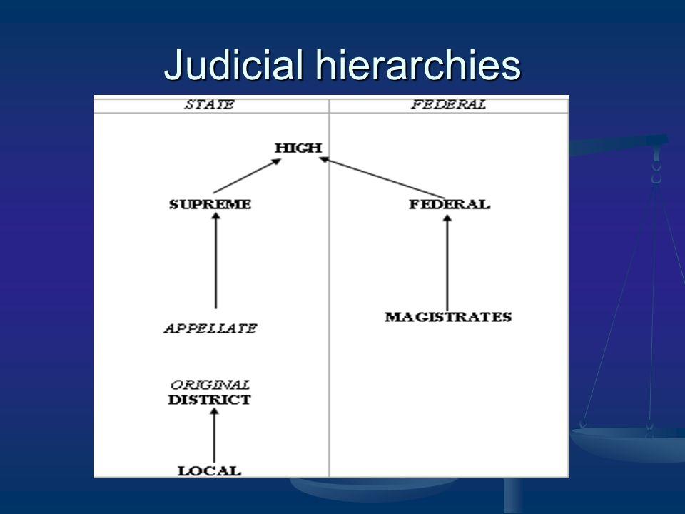 Judicial hierarchies